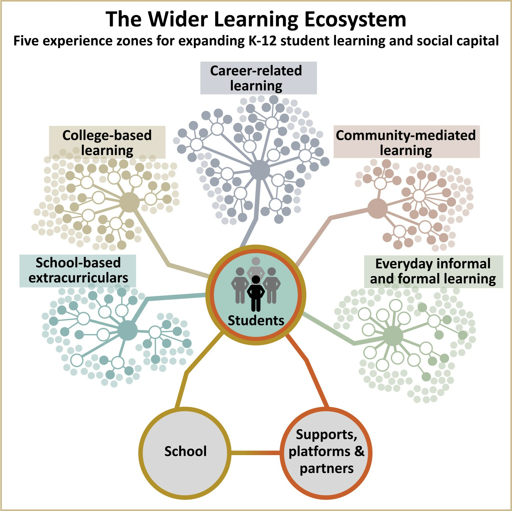 wider+learning+ecosystem+20171107v2-3+title.jpg