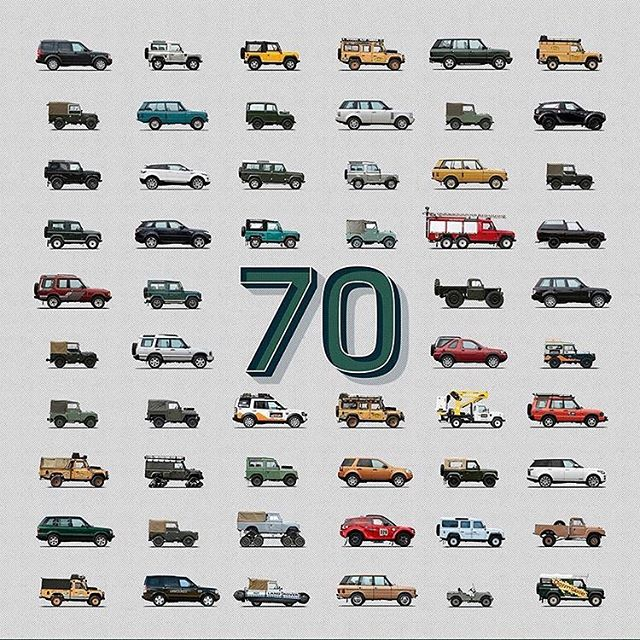 70 Years ago today, Land Rover released their first 4x4! Who can name what it was?? #landrover70years @landrover
