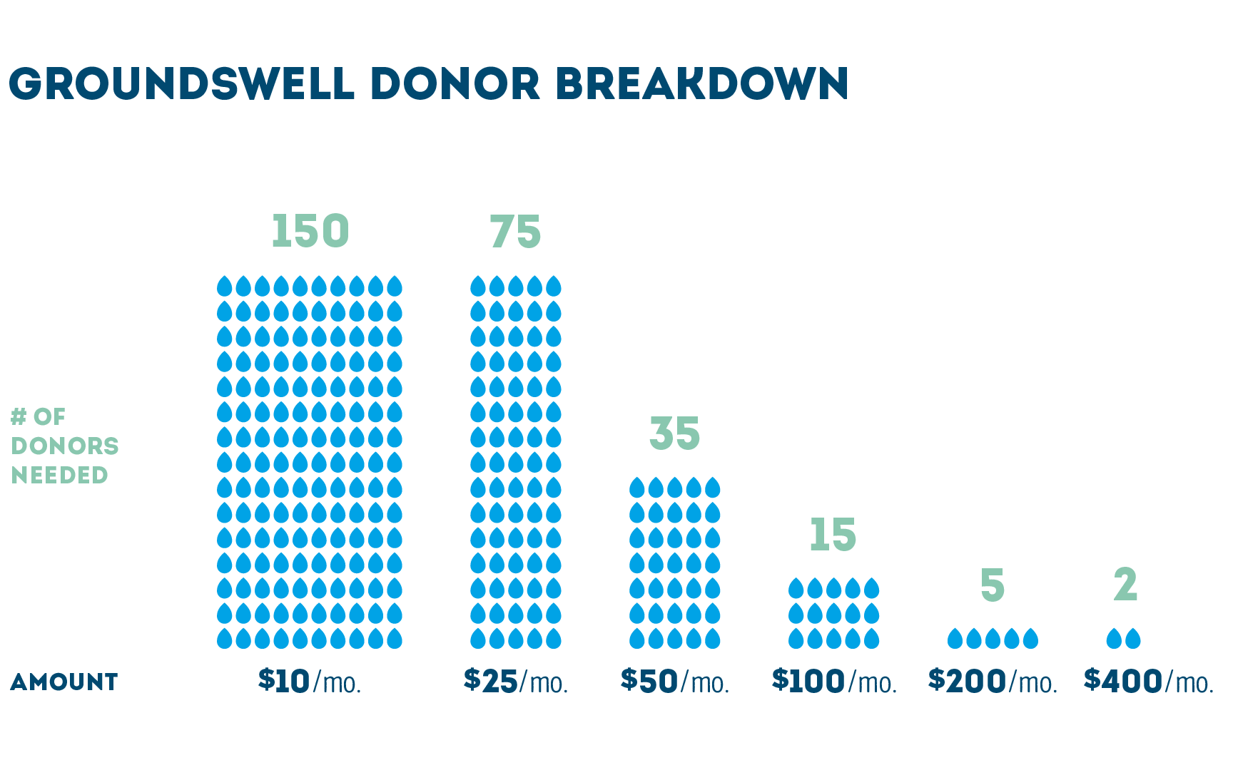 Donor Breakdown Transparent.png