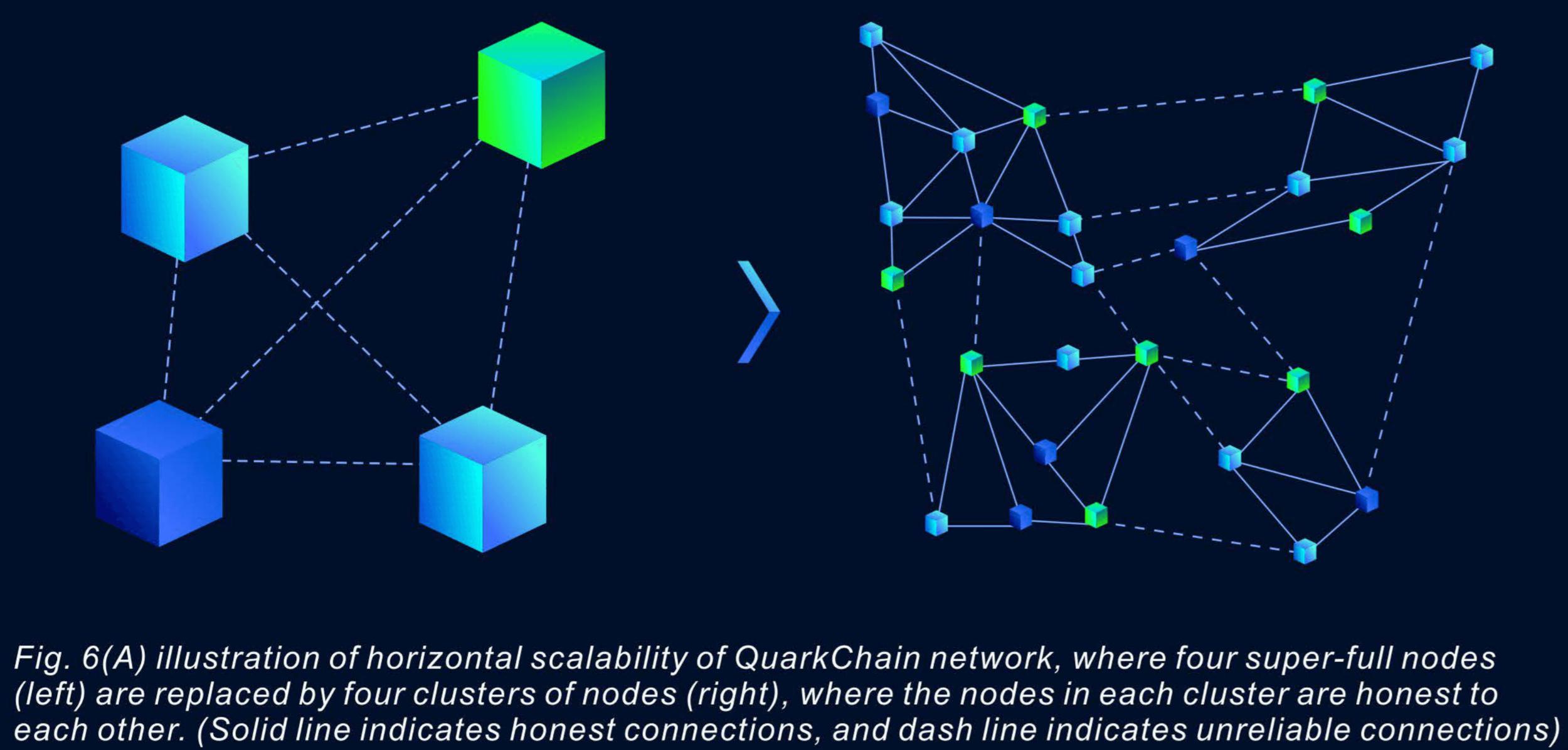 QuarkChain_super_node_cluster_decentralization_antaso_mining.png