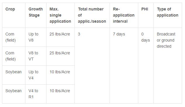 Table 1. Rates of Dealline M-PS Mini-Pellets (metaldehyde) for different stages of growth for corn and soybeans.