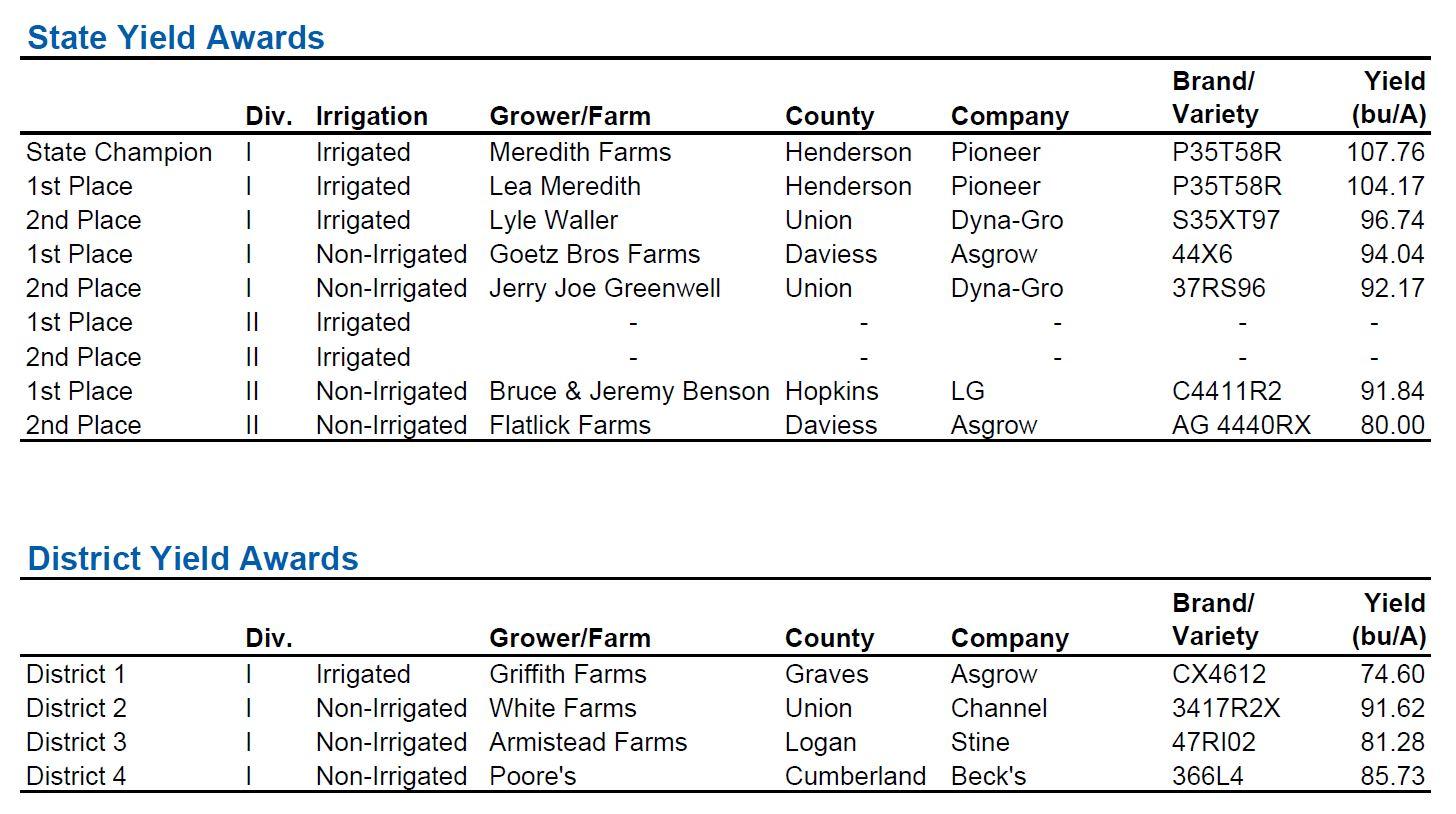 soybean results.JPG