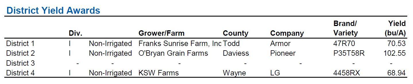 soybean-yieldcontest2.JPG