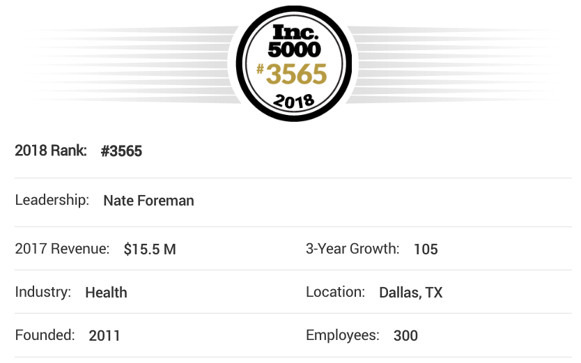 Foreman Therapy Inc. 5000 list