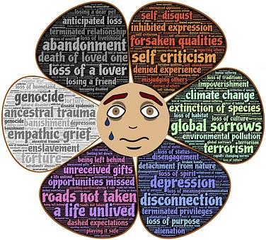 Trauma shows up in many ways &helps us evolve spiritually