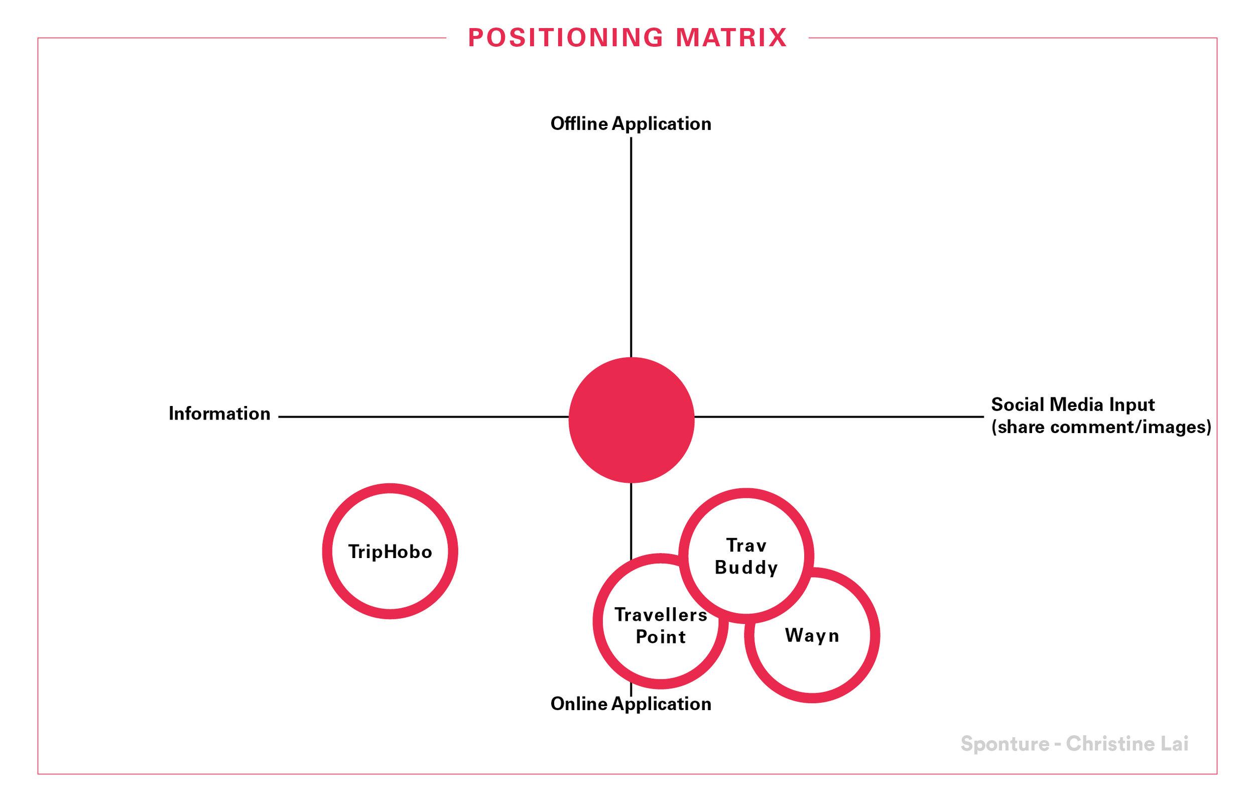 Sponture Matrix3.jpg