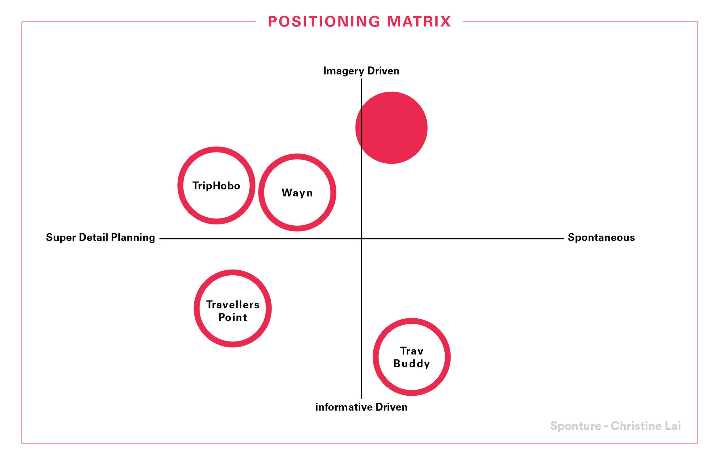 Sponture Matrix2.jpg