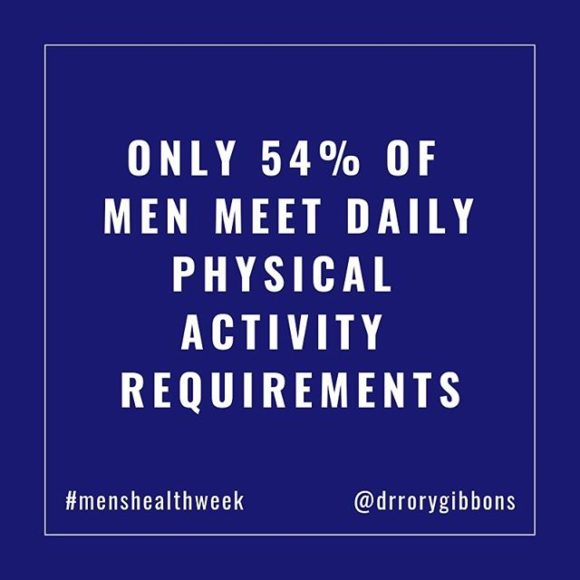 Though this is an American statistic, I imagine the numbers are similar in Canada. . The Canadian recommendations for physical activity for adults ages 18-64 are as followed (referenced from the CSEP): . 🏃🏾‍♂️150 minutes / week (aka: about 20 minutes / day) of moderate to vigorous aerobic exercise. This looks like a quick walk, or light jog. . 🏋🏽‍♂️ Additional benefits when adding 2 days / week of strength training. . *also, these numbers are for prevention and basic health benefits. Not necessarily health optimization. . . Consistency and forming a habit is the first step. Start with something more simple like adding more walking into your day. Maybe this looks like parking further away from the grocery store, or work. Maybe this looks like adding a walk in at lunch. Whatever it is for you, commit to it, and then add to it if you can.