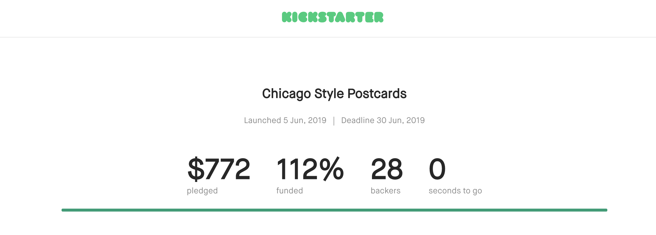 Kickstarter Results - Chicago Style Postcards Project
