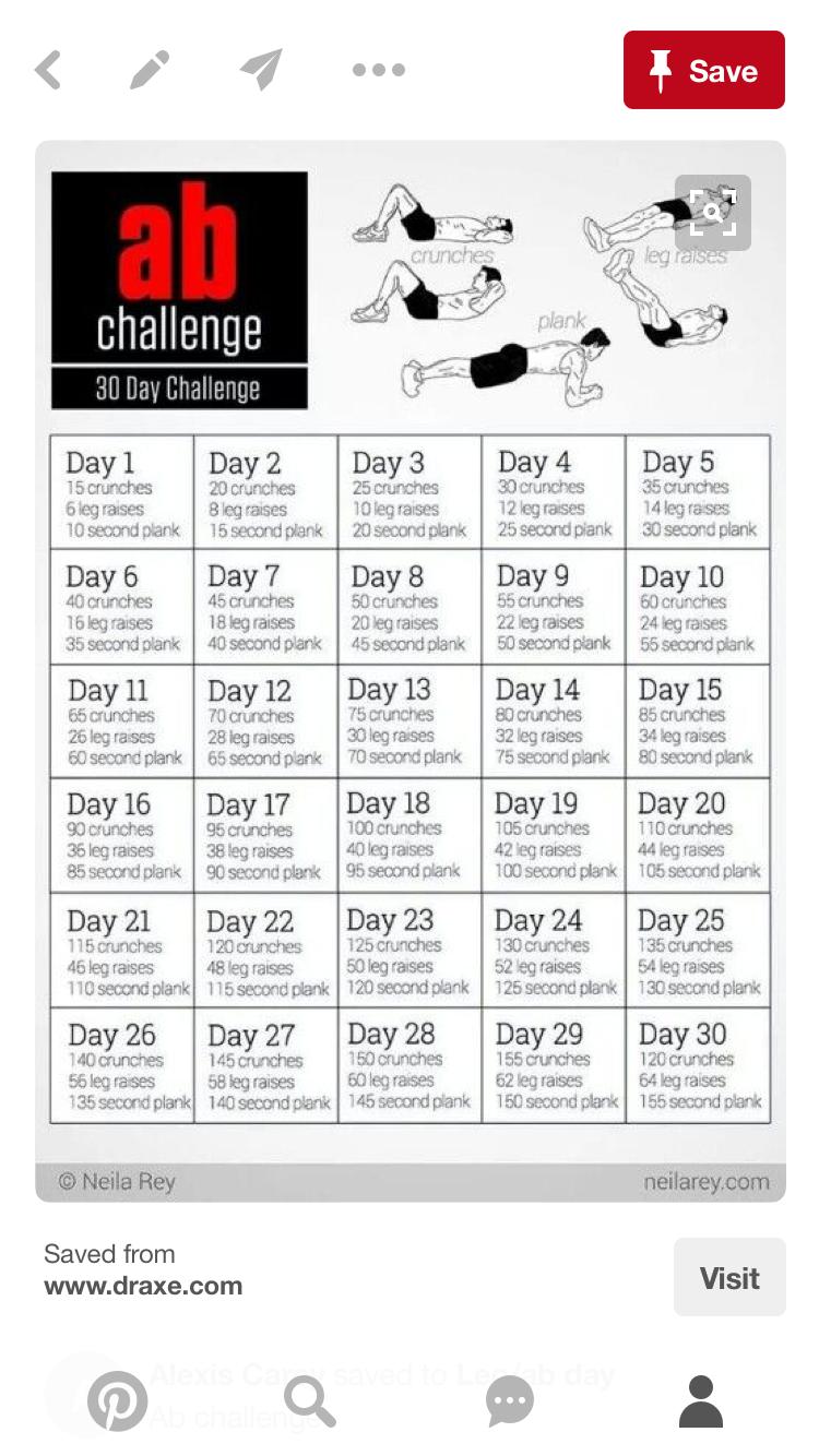 The ab challenge