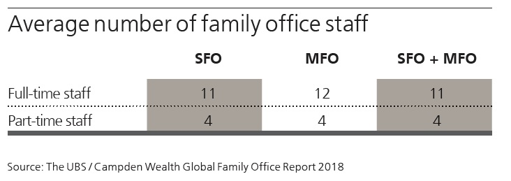 Family Offices: The New Deal Masters? — Insecurity Analysis