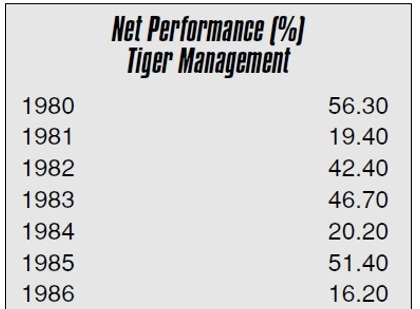 Tiger performance 1.jpg