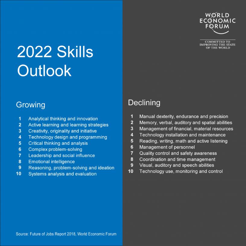Image source: Future of Jobs Report 2018, World Economic Forum