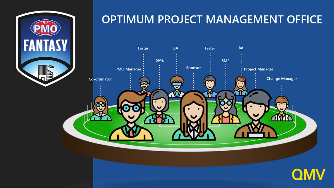 IMAGE: create the optimal project management office (PMO)