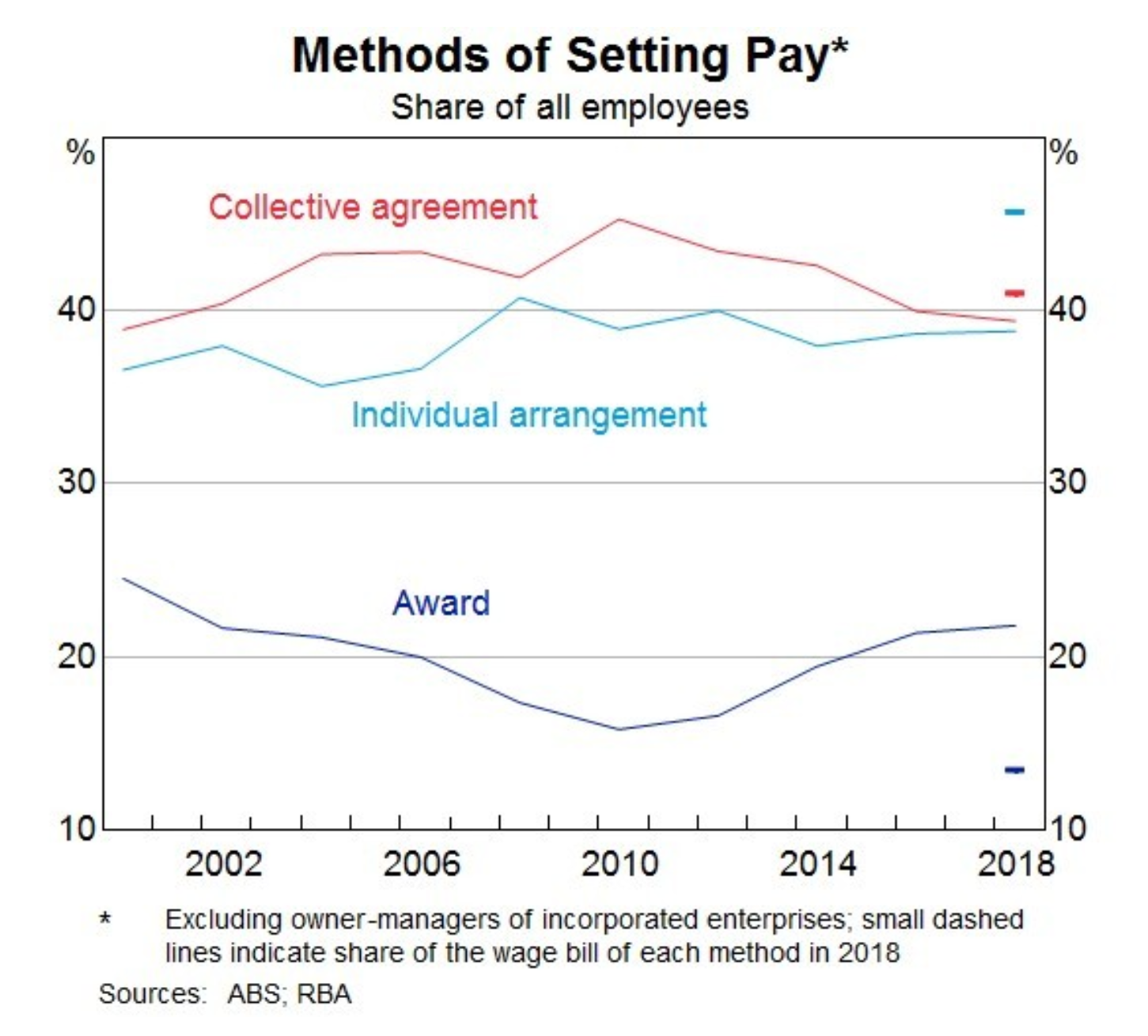 methods-of-setting-pay.PNG