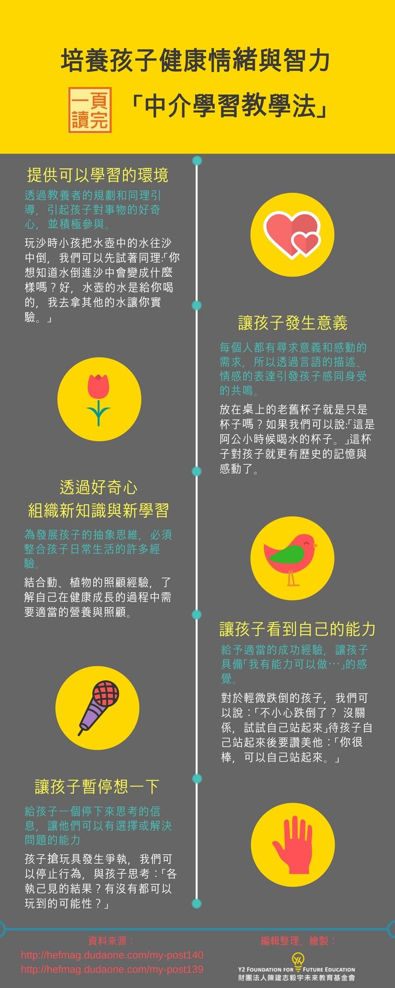 中介學習教育法 (6).jpg