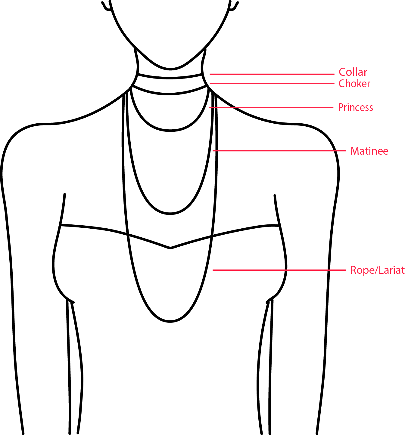 neck display.png