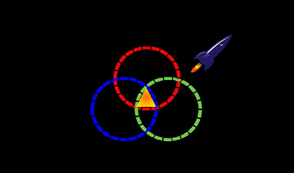 X.company's moonshot criteria