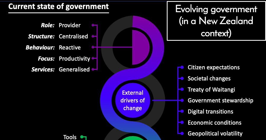 Future of Gov screenshot.png