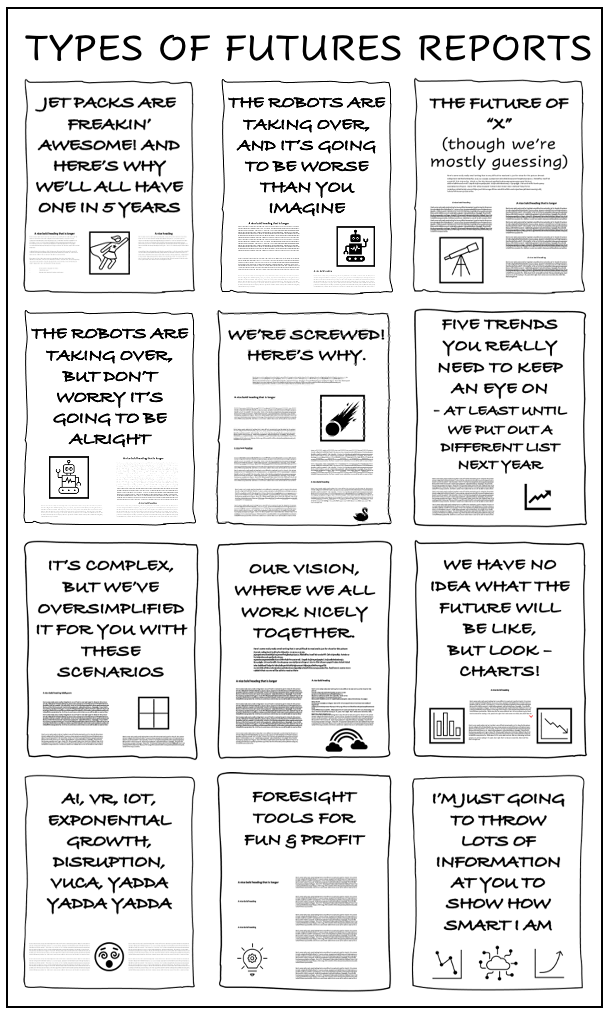 Types of futures reports.png