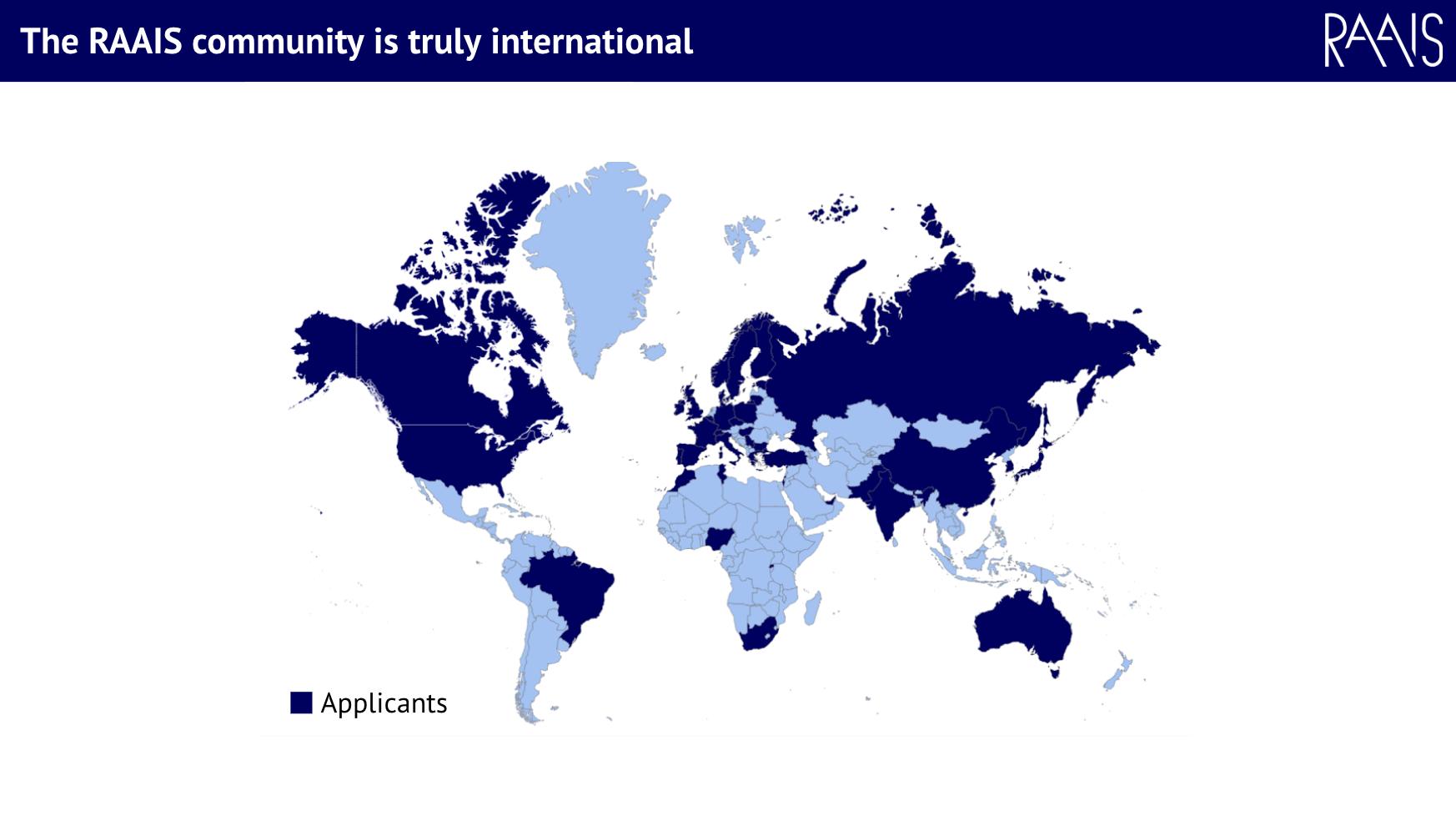 The RAAIS community is international