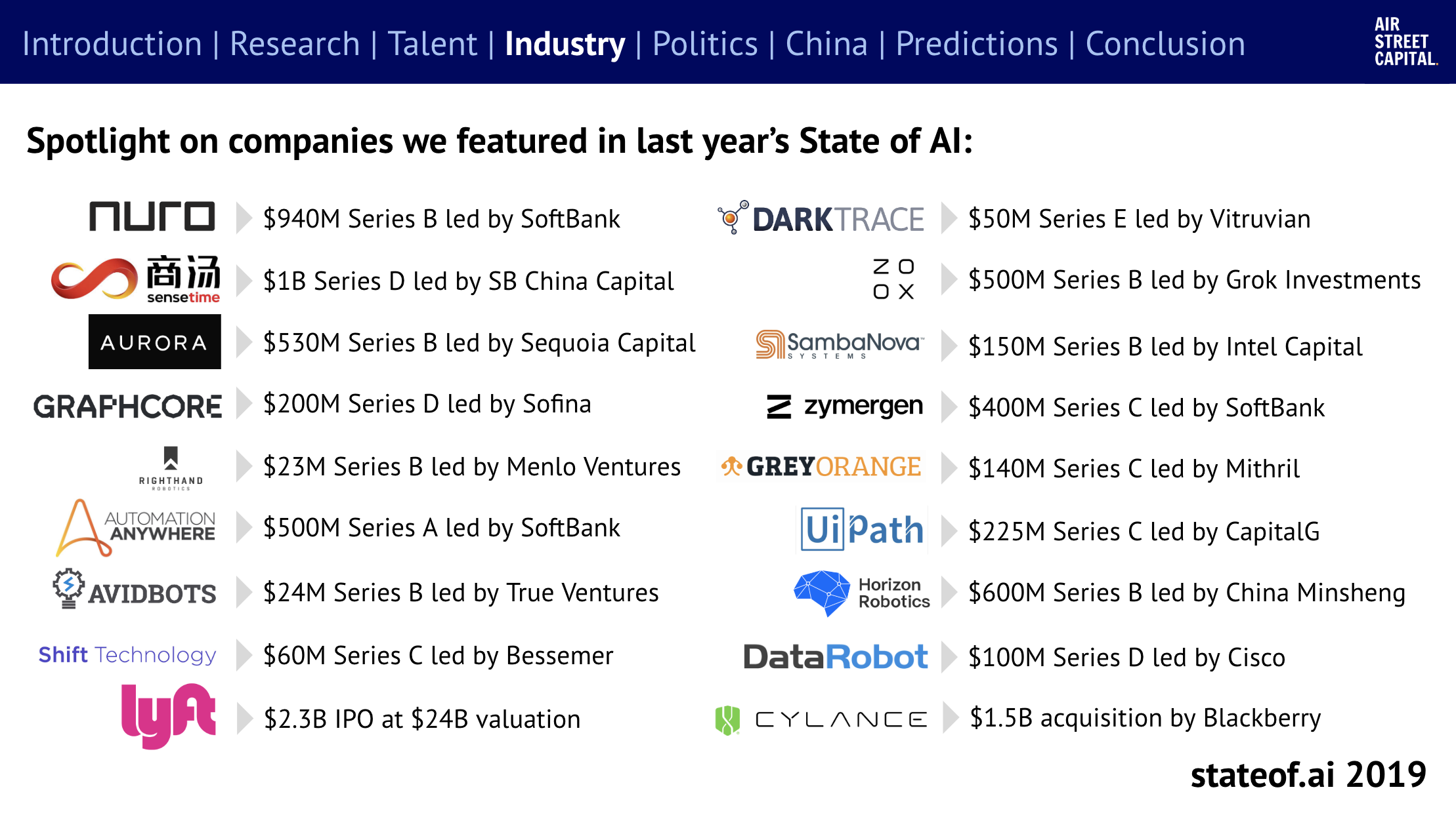 State of AI Report 2019 - investments and acquisitions