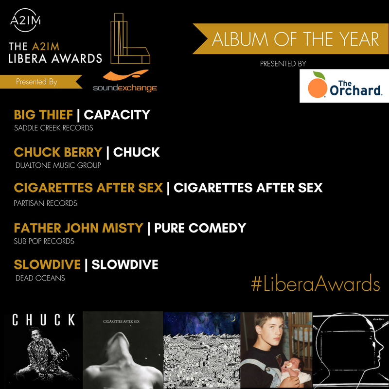 Album of the Year 2018 Nominees.png