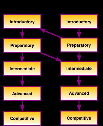 program structure.png