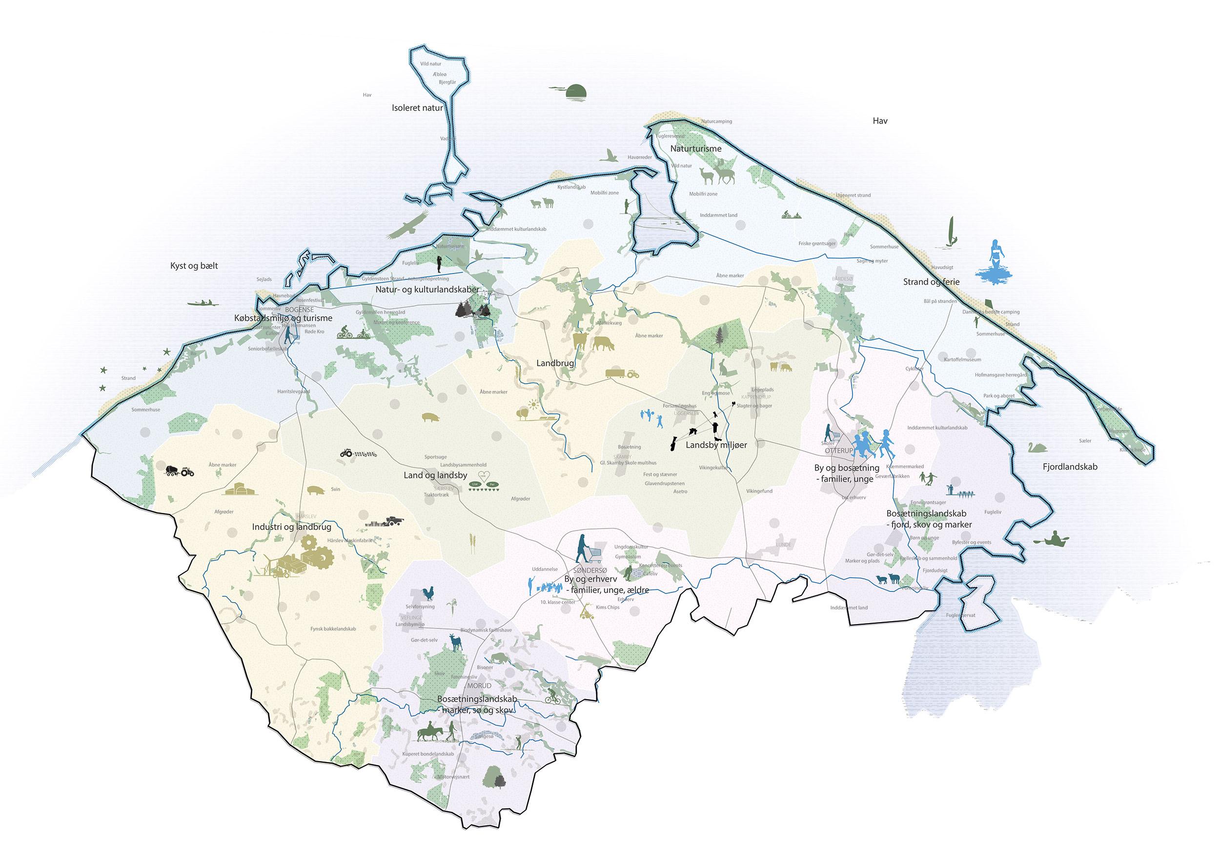 Nordfyn potentialer