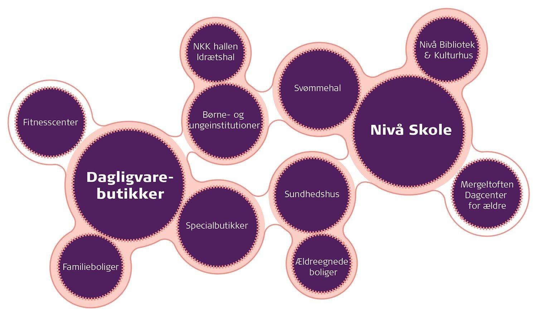 Nivå_1500X883.jpg