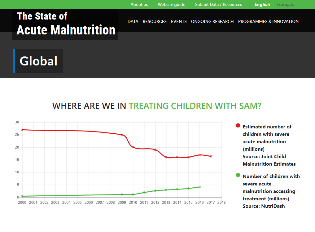 State of Acute Malnutrition sq.PNG