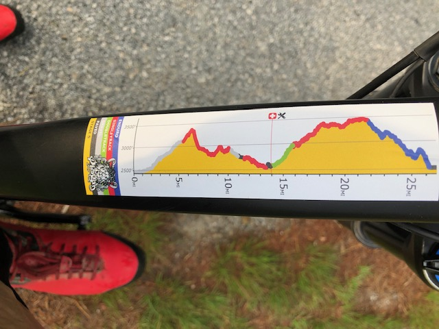 "The profile sticker. A really great thought by the promoter of putting the profile on medical tape. Doesn't stay on the bike and you can take it on and off several times. It doesn't lose its ""stickiness""."