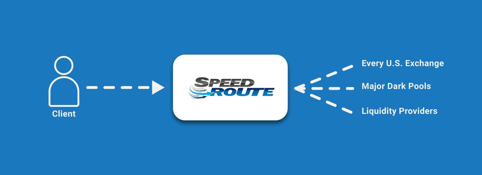 speedroute_client-flow.png
