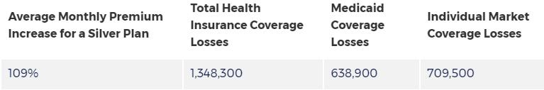 healthcre screenshot.png