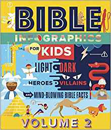 Bible Infographics for Kids Vol. 2, Harvest House
