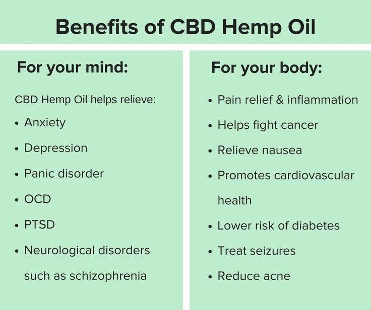 cbd-benefits-chart-luxury-24-best-cbd-images-on-pinterest-of-cbd-benefits-chart.jpg