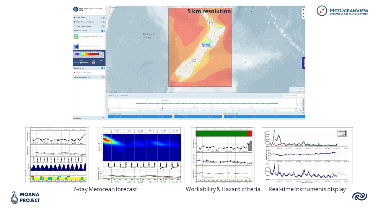 MetOceanView, an online platform for end-users to access ocean weather information. (Image from  metoceanview.com )