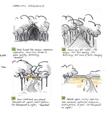 Sketches pre-landscaping