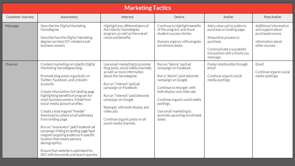 the_evokery_portfolio_marketing_plan_image04.JPG
