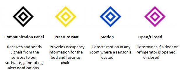 Snippet of Sensor Description.JPG