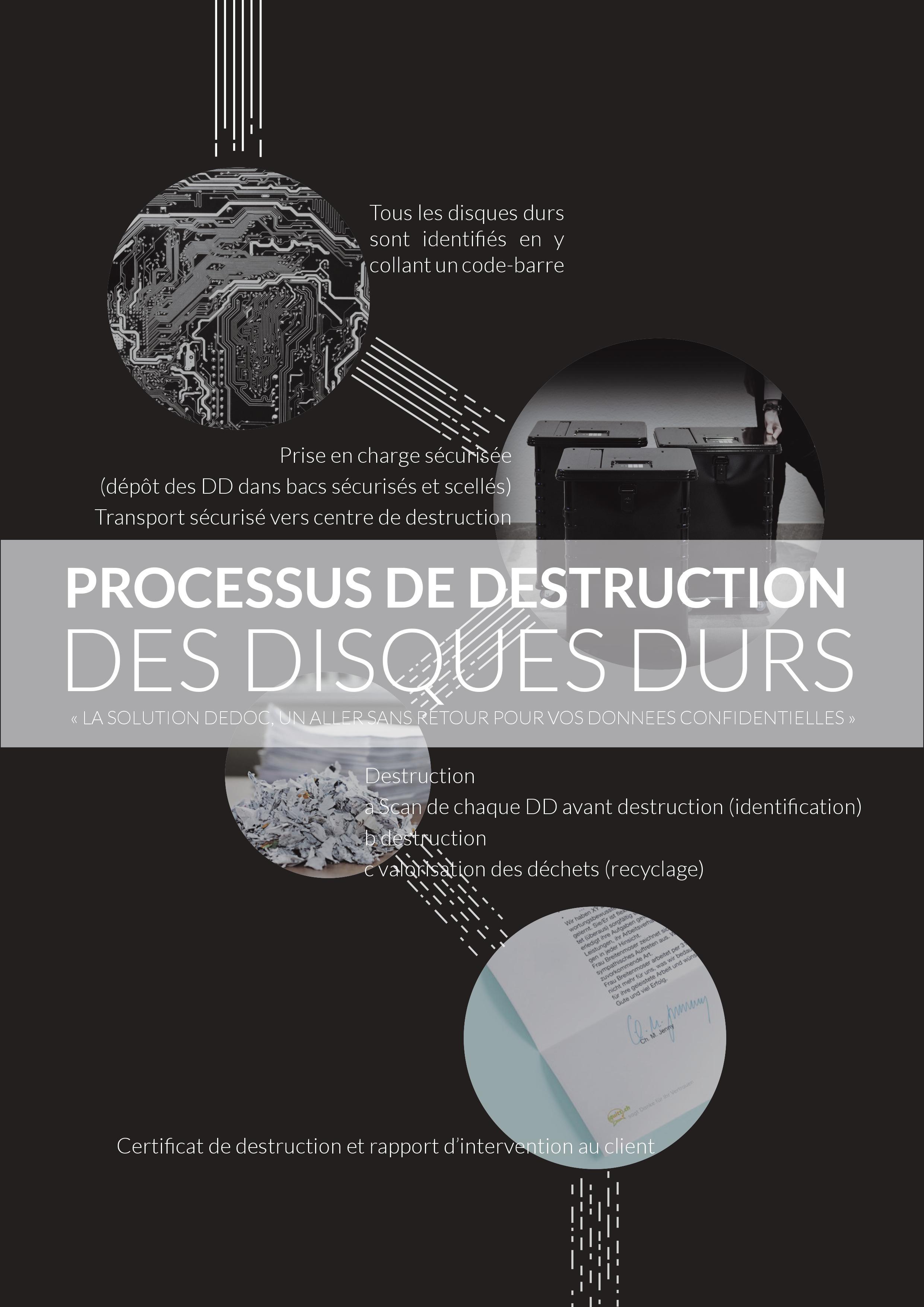 Destruction de disques durs et matériel informatique