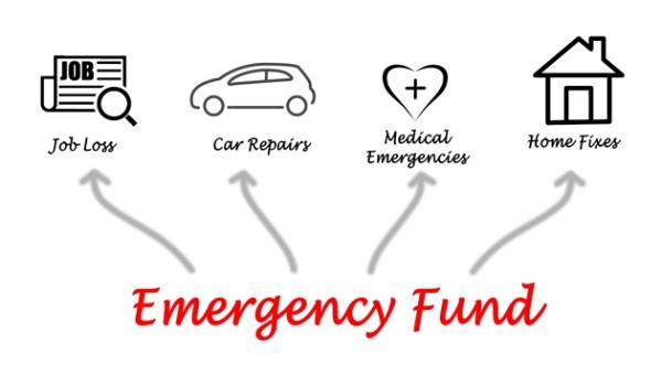 Emergency Fund Job Loss Car Repairs Medical Emergencies Home Fixes Financial Literacy