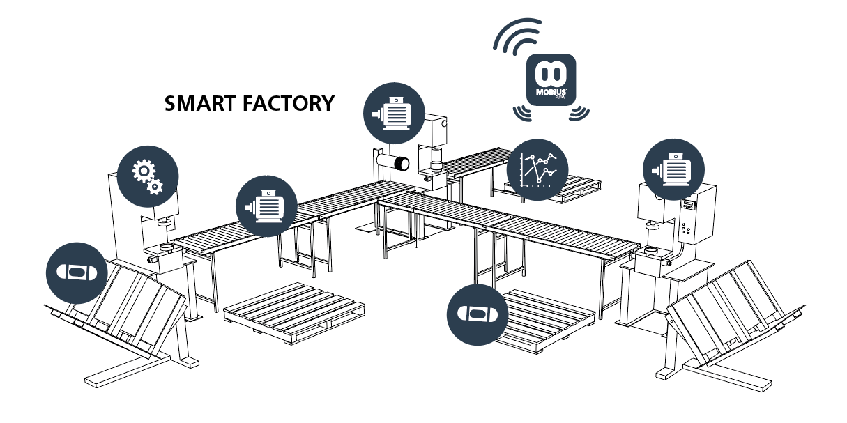 1804-IAconnects-smart-factory-01b.png