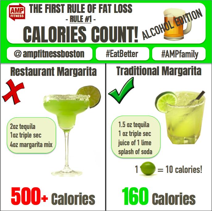 fat-loss-margarita-boston