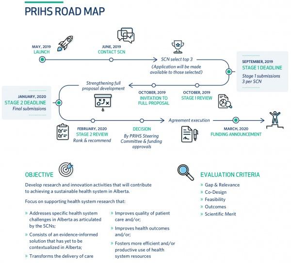 PRIHS_roadmap_april17.jpg