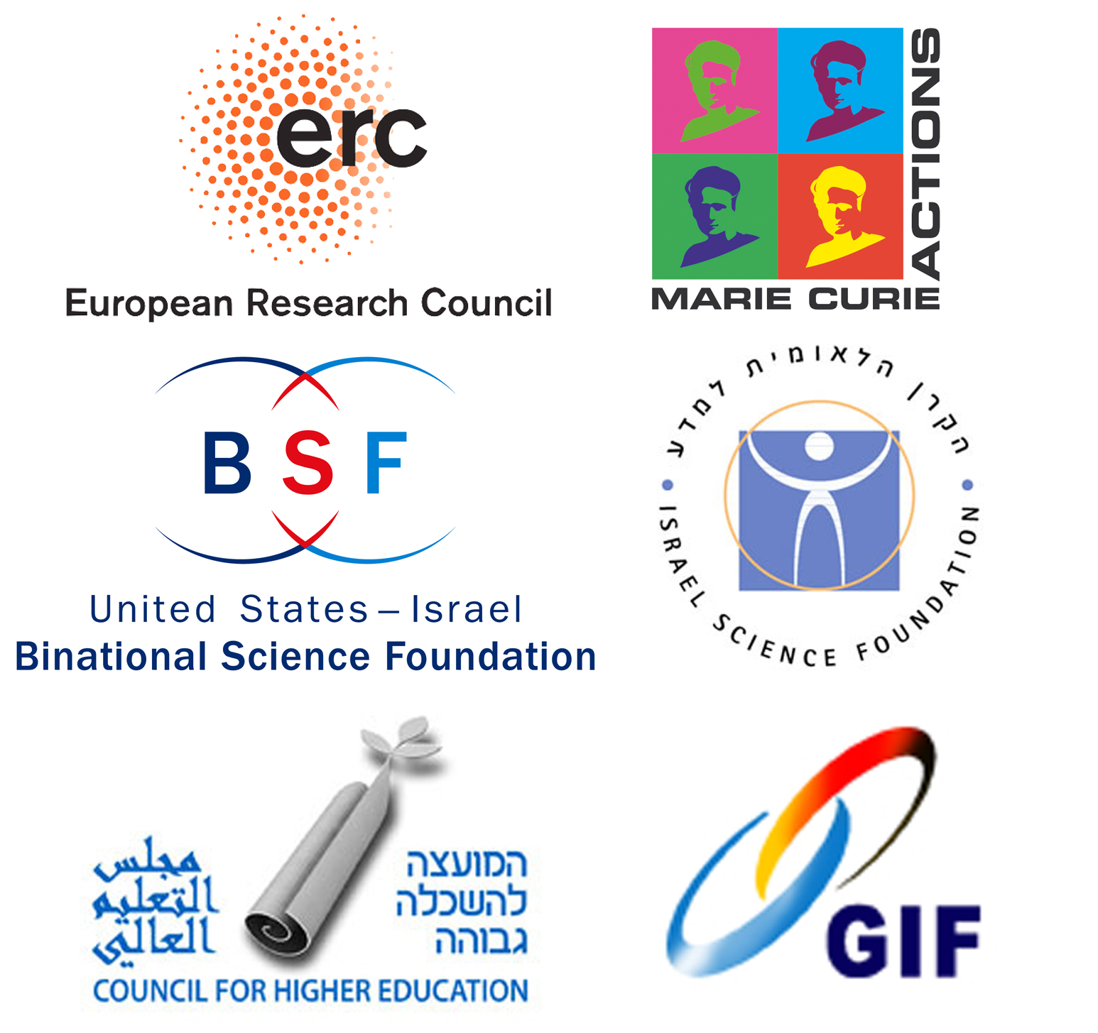 Funding - Our research is generously funded by the Binational Science Foundation (BSF), the European Research Council (ERC), German-Israeli Foundation for Scientific Research and Development (GIF), the Israel Council of Higher Learning, the Israel Science Foundation (ISF) and the Marie Curie Actions of the European Commission. We are grateful for this support.