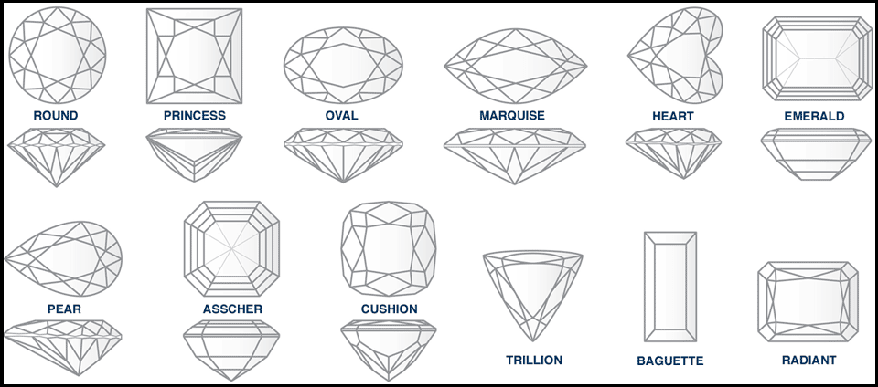 Diamond Shapes, not to be confused with cuts.