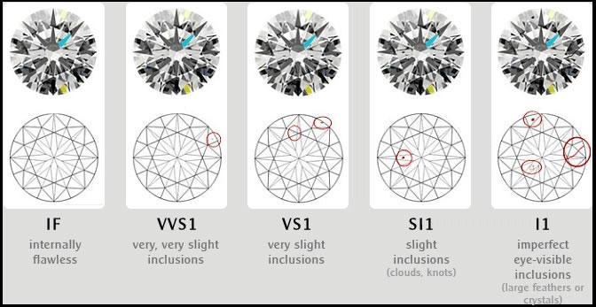 diamondclarity.jpg
