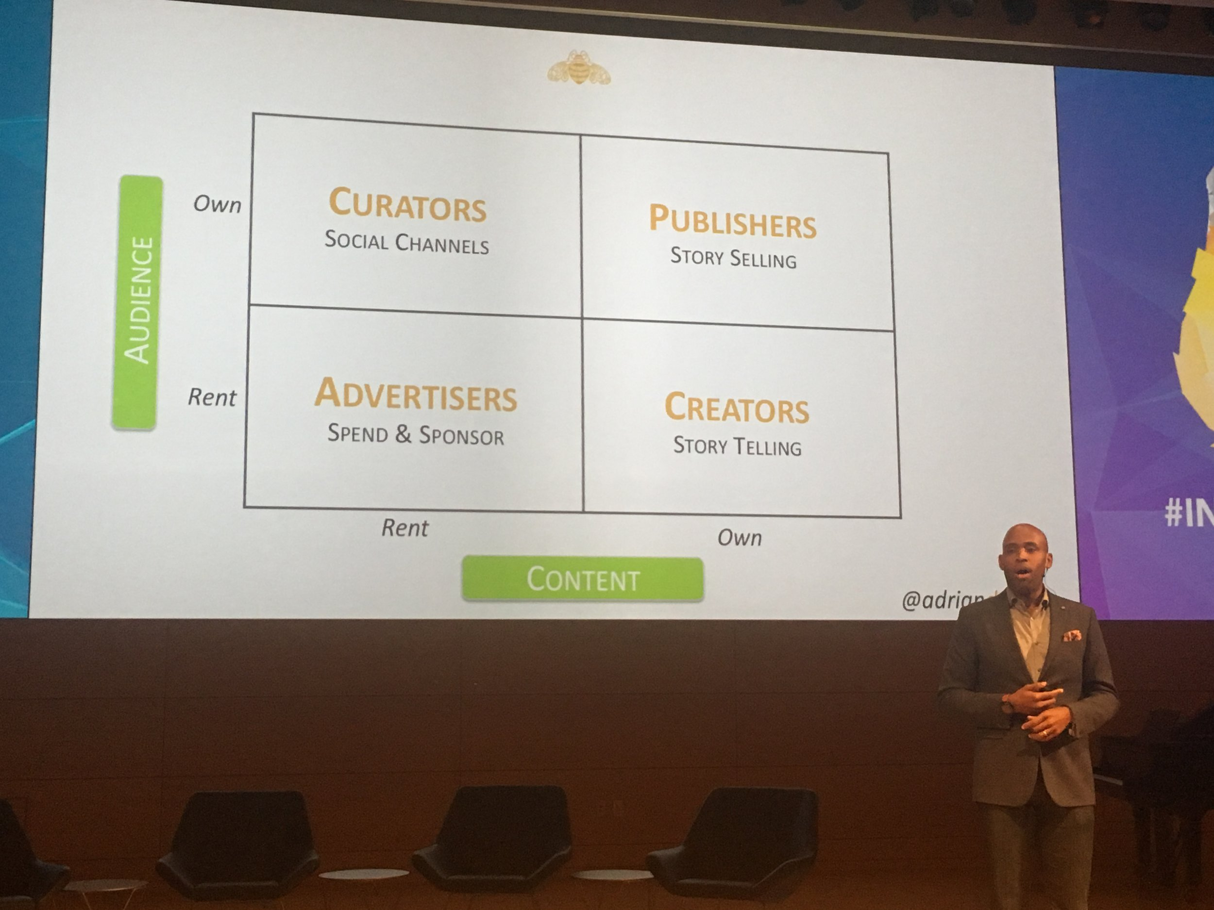 The various content business models - curators, publishers, advertisers and creators.
