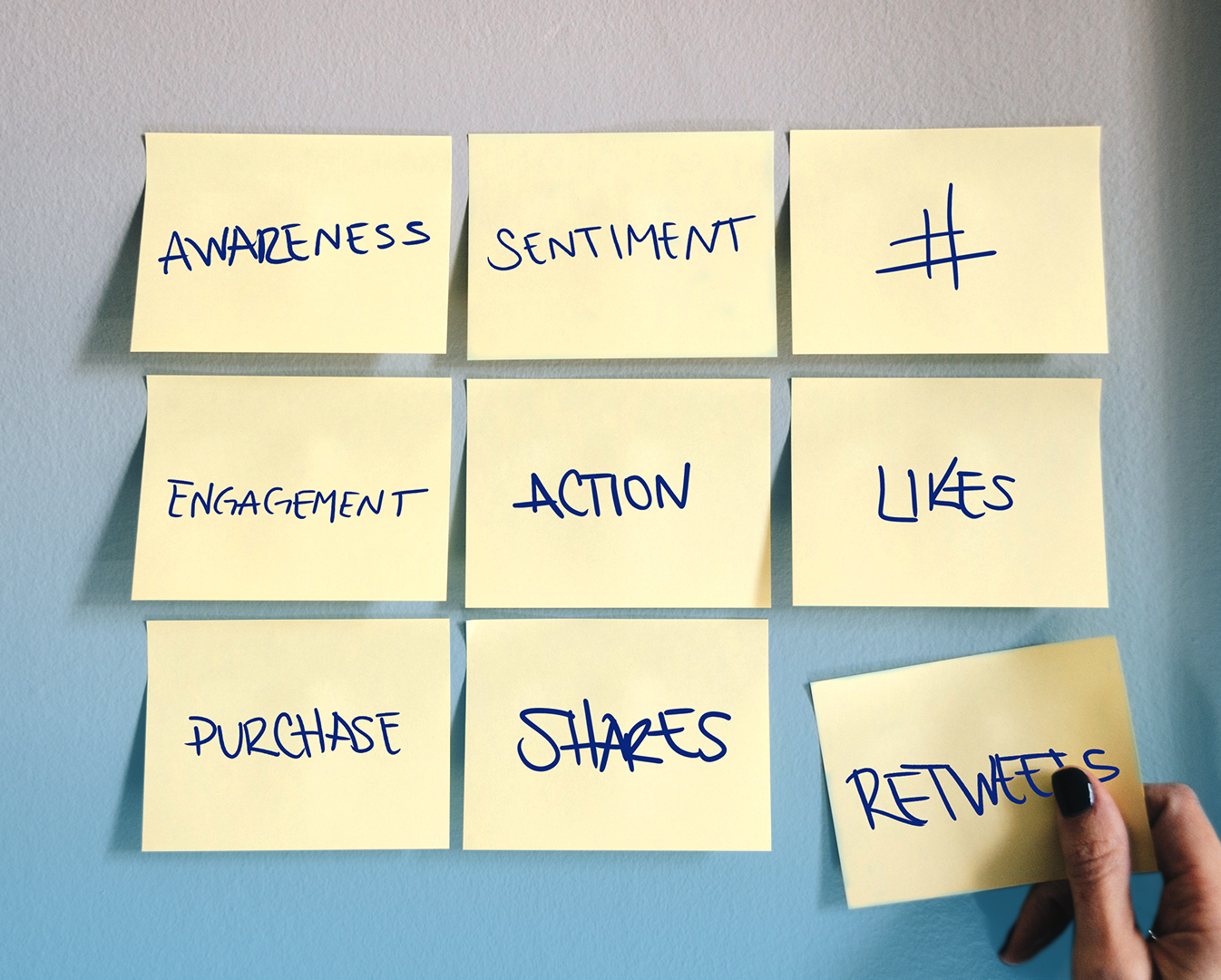 1. Campaign Objectives - WHOSAYhelps its clients set detailed influence marketing objectives in Awareness,Engagement, Sentiment and Action.The objectives determine the creative direction, most effective talent matches, distribution and media plans, and the campaign success metrics.